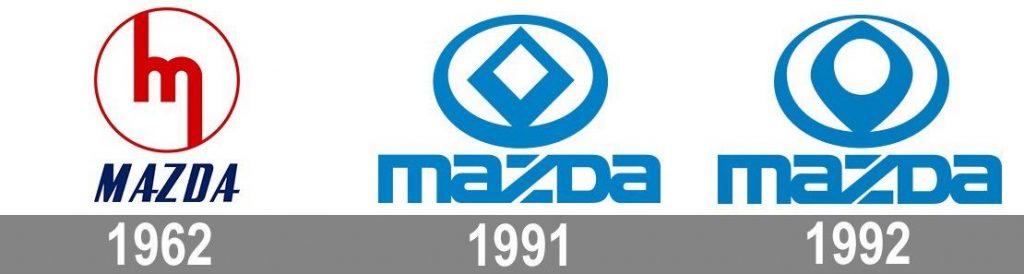 mazda's logo's